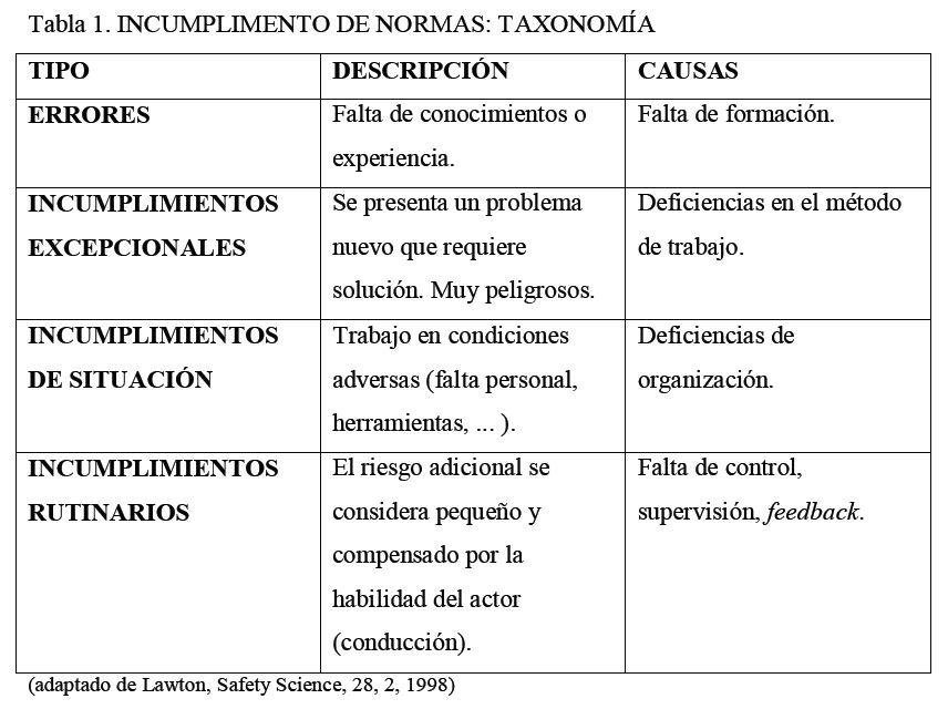 tabla_noticia_16.6.14