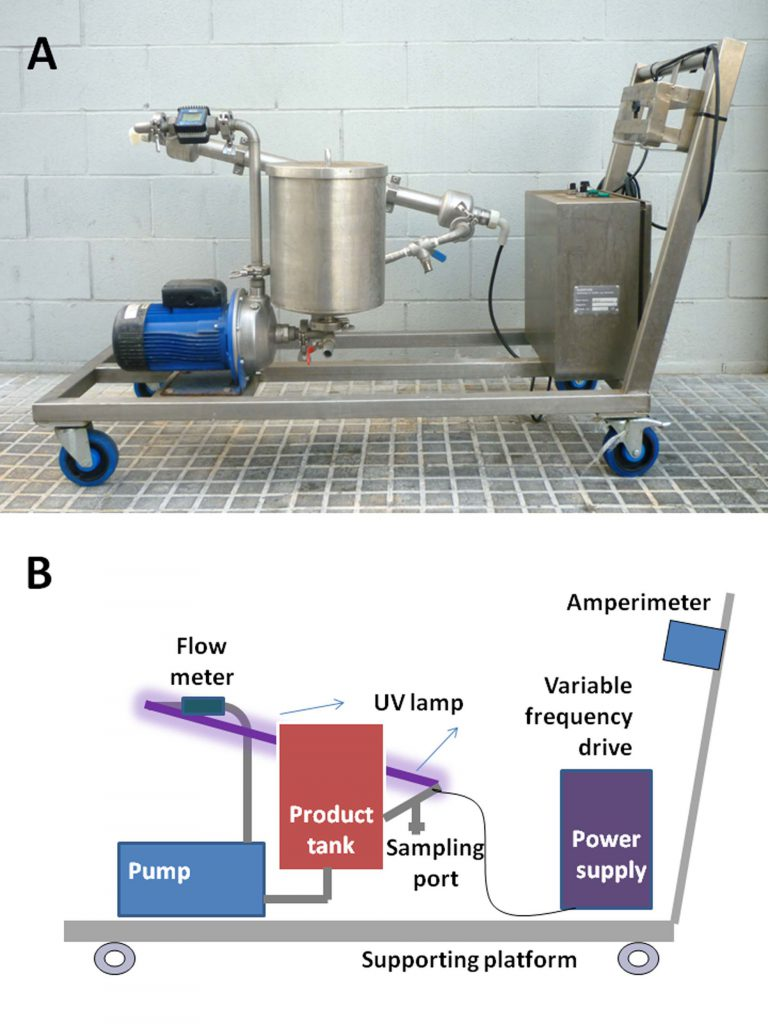 Aparell UV-C SurePure utilitzat en l'estudi.